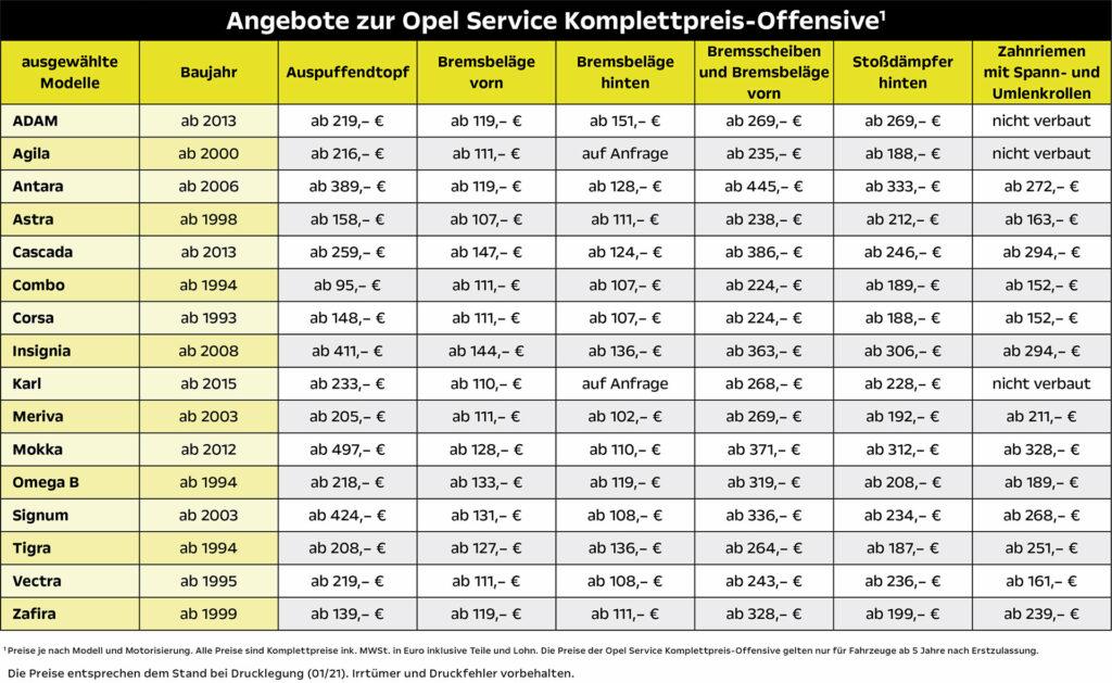 Opel Service Komplettpreis-Offensive - Ersatzteile in Opel Original Qualität